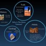 Presentasi Interaktif Berbasis Multimedia